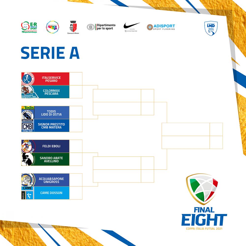 Final Eight Serie A