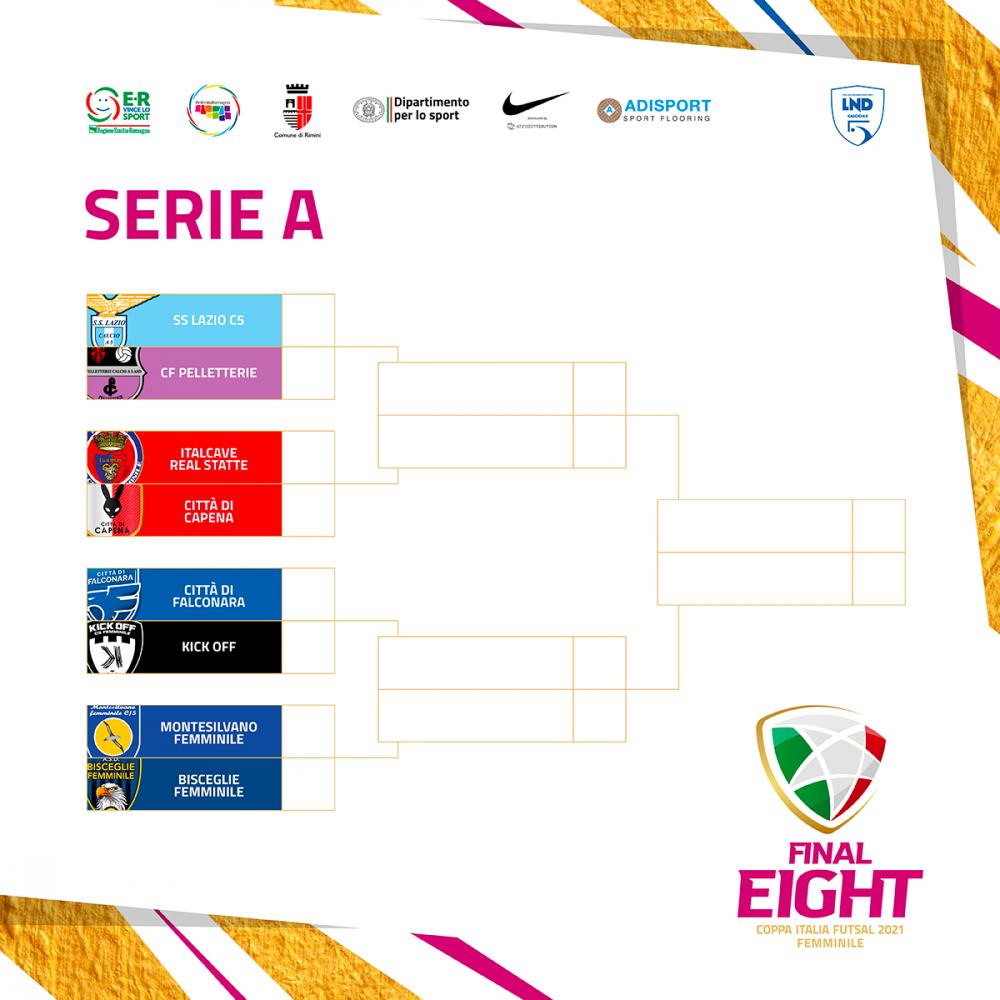 Final Eight Serie A Fem