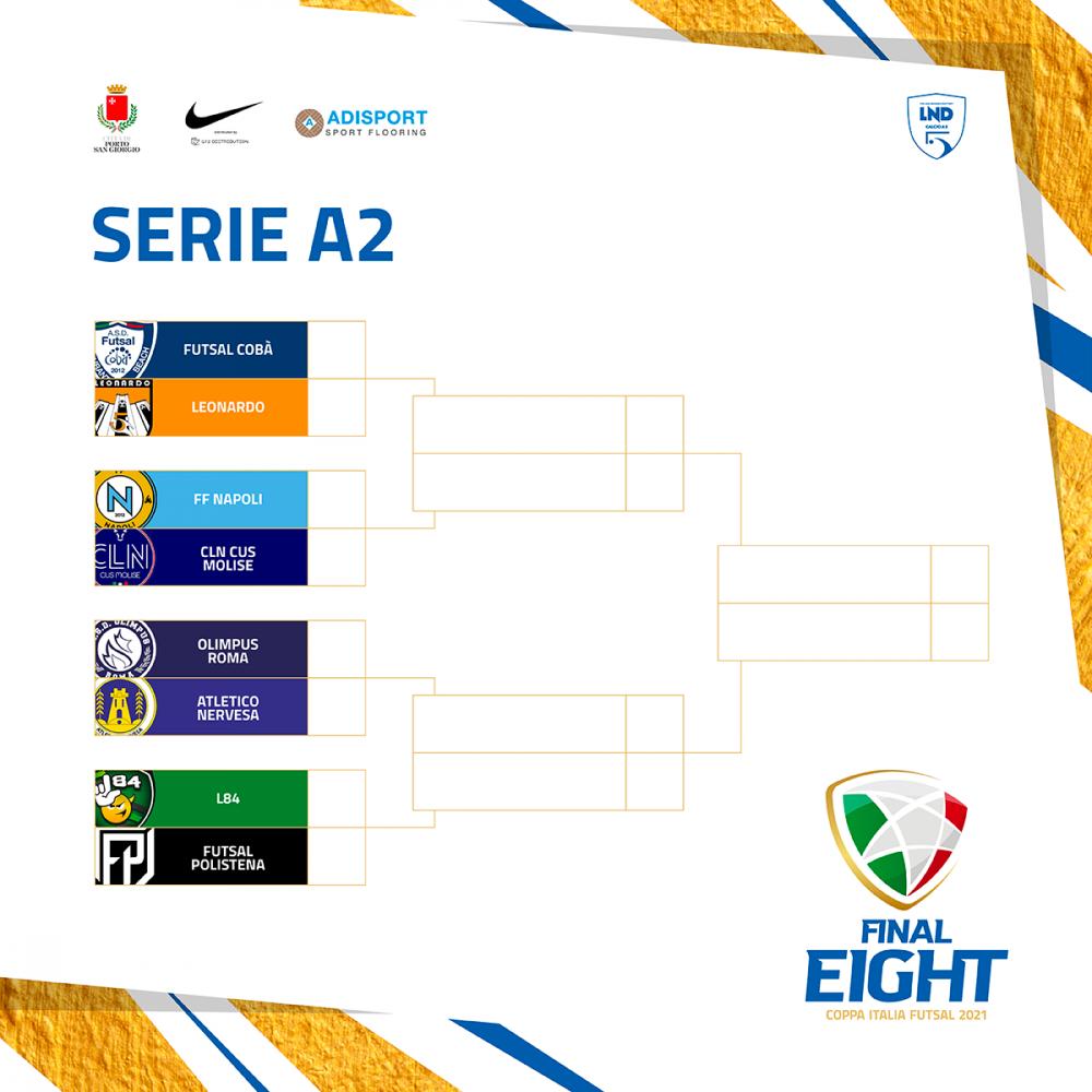 Final Eight Serie A2