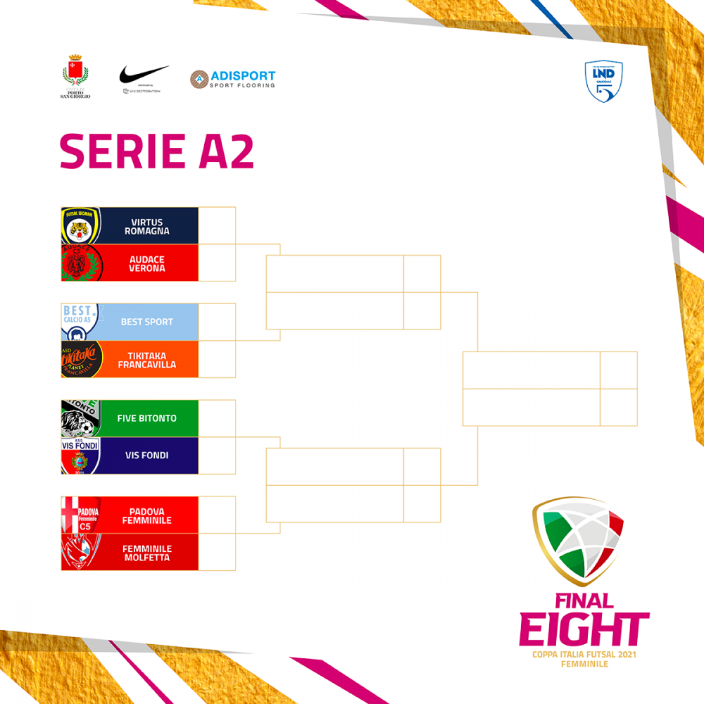 Final Eight Serie A2 Fem