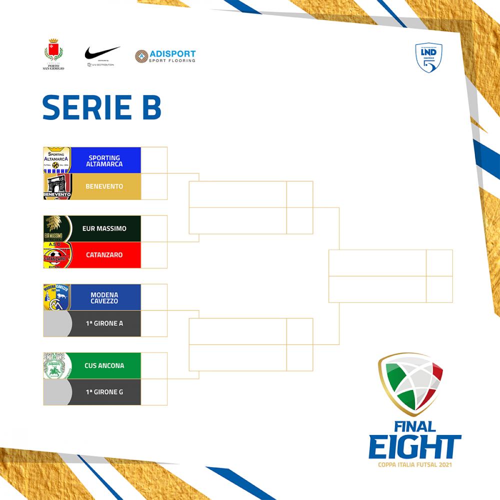Final Eight Serie B
